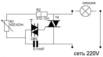 reg-400x221-9562947