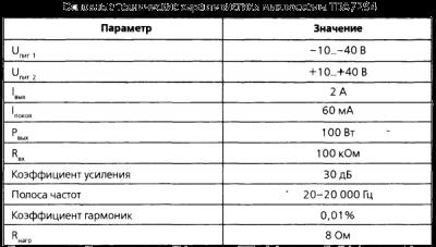 umzch3_tda7294-400x227-8235527