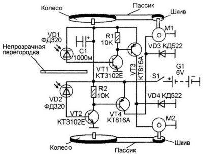 1389627773_prostoy_dvig_robot-400x303-8517935