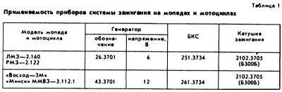 bezkontaktnaya-sistema-zazhiganiya3-400x131-7356653
