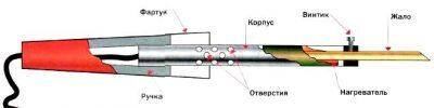 konstruktsiya-payalnika-so-semnym-zhalom-400x100-1870775