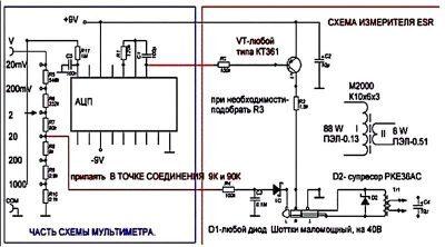 esr_k_multimetru1-400x222-9168043