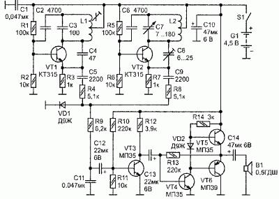 metall-detector-400x285-2240368