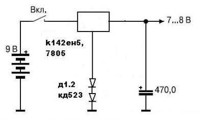 metalloiskatel3-1-400x234-9039776