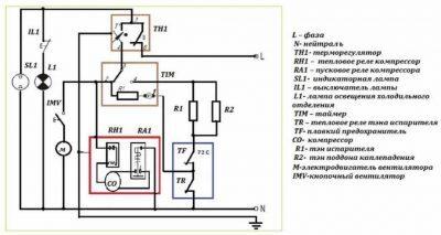 termoregulyator-holodilnika-400x213-3296306