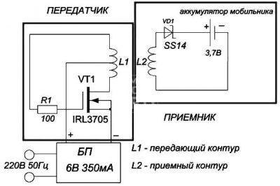 besprovodnaya-zaryadka-400x266-5916892