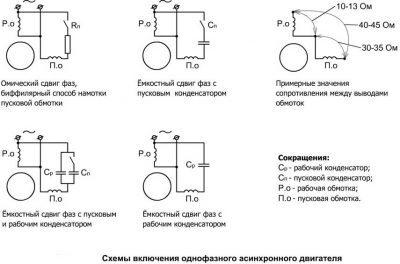 podklucheniye_odnofaznogo_dvigatelya-400x264-7345144