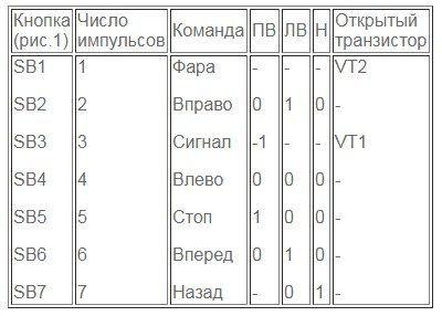 tabl-400x286-7089139