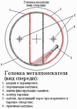 nizkaya-chastota_metalloiskatel2-247x350-3252304