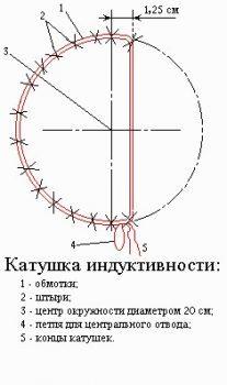 nizkaya-chastota_metalloiskatel3-207x350-7723242
