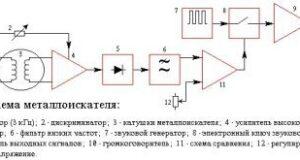 nizkaya-chastota_metalloiskatel6-400x165-8288289