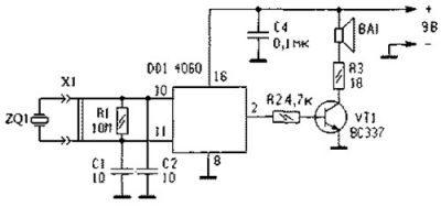 probnik-kvartsevyh-rezonatorov-400x188-4707536