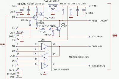 programmator_simkart-400x267-4946373