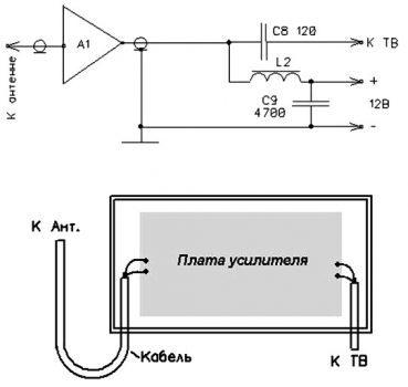 usilitel-antenny4-369x350-3908092
