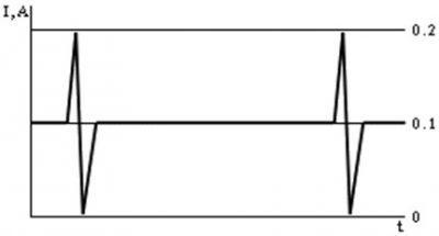zvukovoj-signalizator3-400x215-2681869