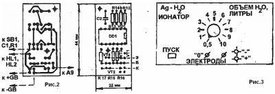 ionizator2-400x137-9088935
