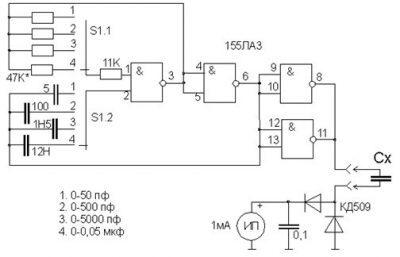 izmeritel-yomkosti-kondensatorov-400x257-7343564