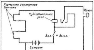 signalizatsiya-400x242-3429946