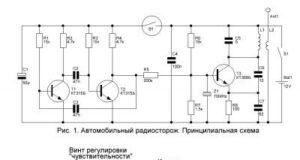 avtostorozh-400x331-6880224