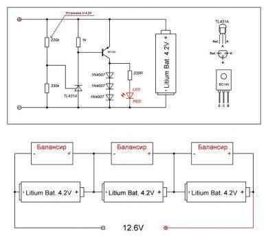 balansir-390x350-2829781