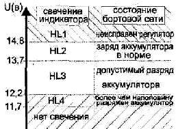 indikator-napryazheniya-avto-3244610