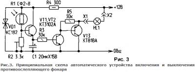 protivoosleplyayushhij-fonar-400x148-2147469