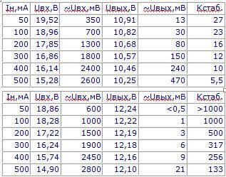 stabilizator3-4694190