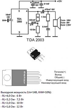 usilitel-2003-236x350-3195491