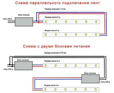 podklyuchenie-svetodiodnoj-lenty4-400x327-5900910