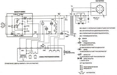 shema-microvolnovki-panasonic-nn-k652-400x255-7038798
