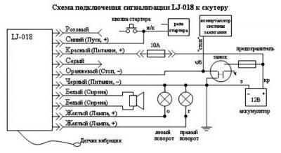 shema-podklyucheniya-na-motocikl-signalizacii_-400x219-8838304